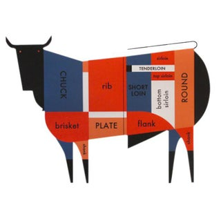 Meat Cut Poster by Raymond Biesinger