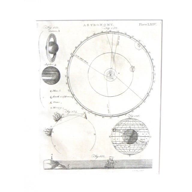 1790s Astronomy Engraving - Image 3 of 3