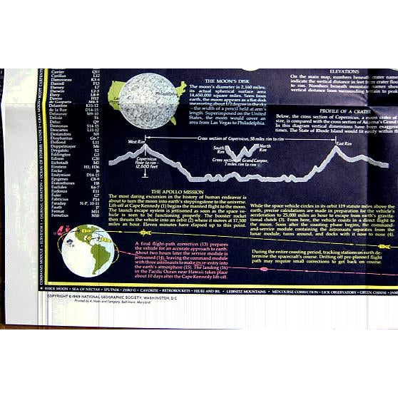 """1969 National Geographic """"The Earth's Moon"""" Map - Image 8 of 8"""