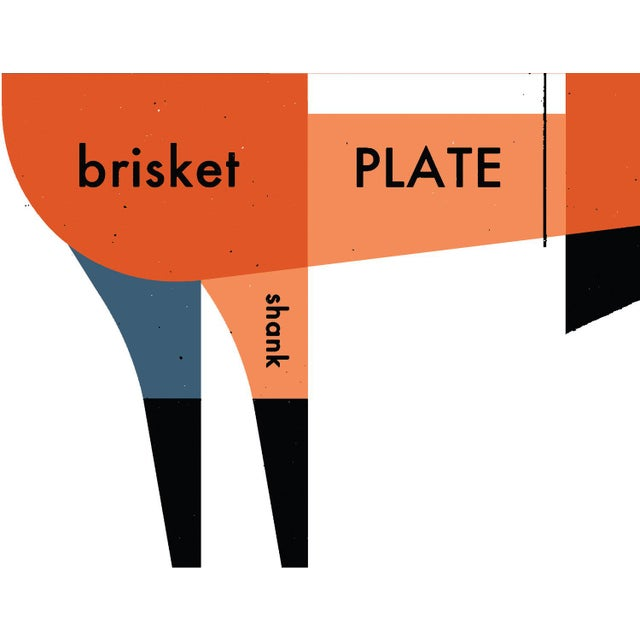 Contemporary Beef Cut Kitchen Poster - Image 3 of 6