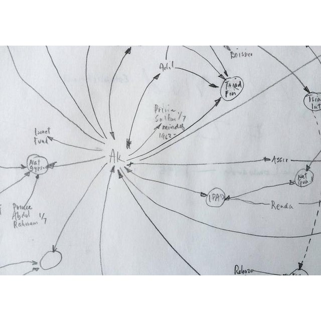 "Image of ""Ak & Triad Establishment #2"" by Mark Lombardi, 1995"