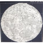 Image of 18th Century Moon Map