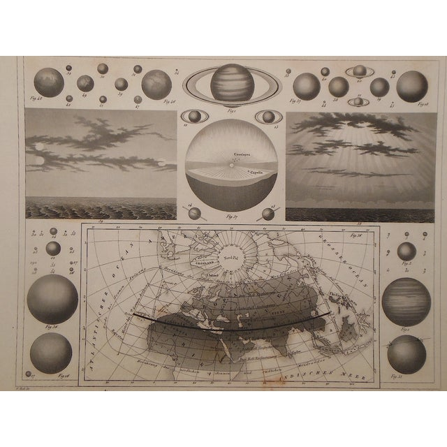 Image of Antique Astronomy Lithograph