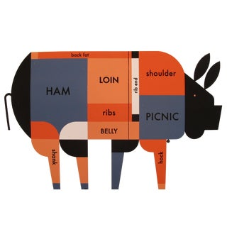 Contemporary Kitchen Poster, Piggie Meat Chart