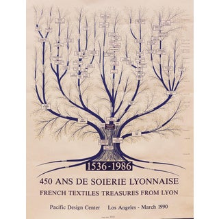 Vintage French Textile Poster