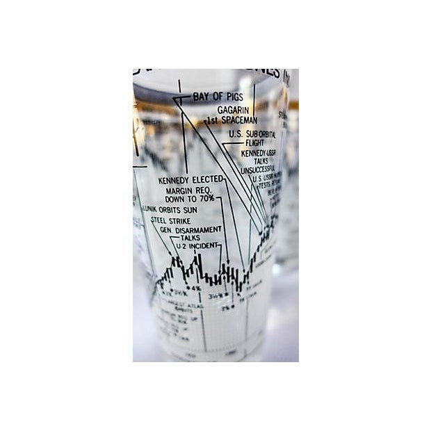 Neiman Marcus Stock Market Glasses - Set of 6 - Image 3 of 6