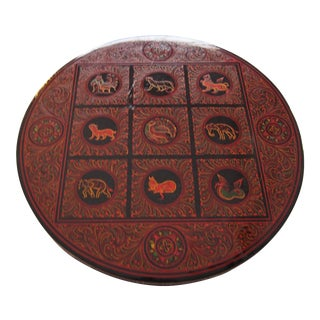 Burmese Zodiac Lacquerware Box