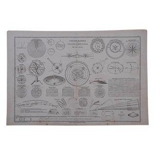 Antique Astronomical Lithograph