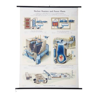 Large Vintage Nuclear Reactor & Power Station Learning Poster