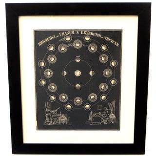 1840s Herschel Woodblock Astronomy Print