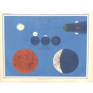 1855 Eclipses of the Moon Chromolithograph
