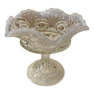 "Jefferson Glass Co. ""Tokyo"" Jelly Compote Dish"