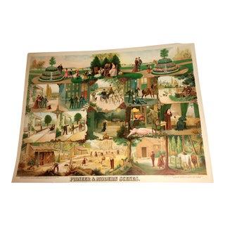 'Pioneer & Modern Scenes' 1895 Lithograph
