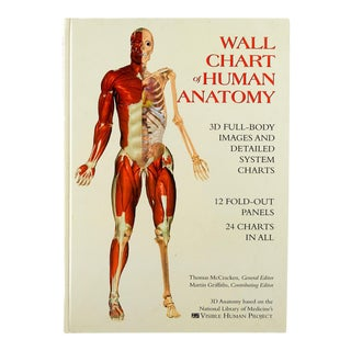 Wallchart of Human Anatomy Book