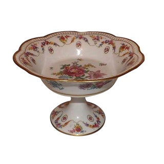 19th C. Hand Painted Porcelain Compote