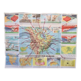 Vintage Understanding Our Weather Wall Map
