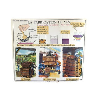1950s French School Classroom Wine Poster