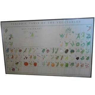 Periodic Table of the Vegetables Poster
