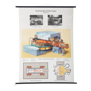 Great vintage particle accelerator learning poster