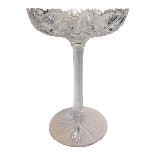 Cut Glass Sawtooth Edge Compote