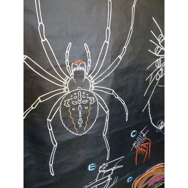 French Vintage Chalk Plate Garden Spider - Image 5 of 8