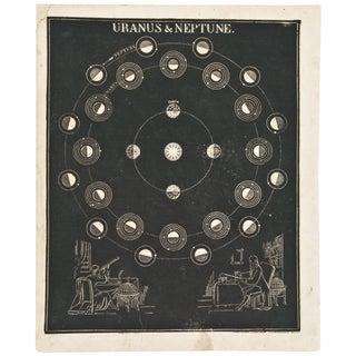 Antique Uranus & Neptune Wood Engraving
