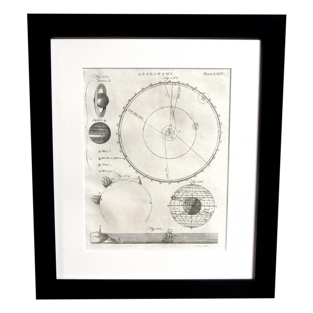 1790s Astronomy Engraving - Image 1 of 3