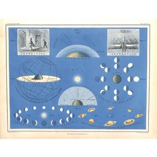 "1855 Astronomy Chromo ""Refraction & Parallax"""