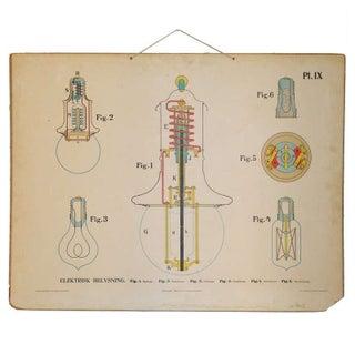 Vintage Swedish Electricity Engineering Diagram