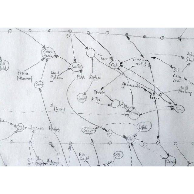 """Ak & Triad Establishment #2"" by Mark Lombardi, 1995 - Image 7 of 10"