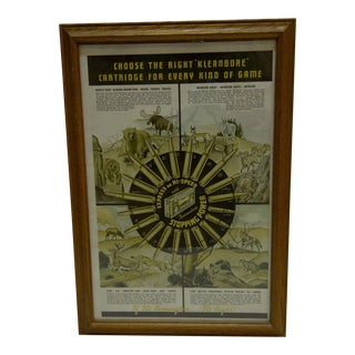 Vintage Remington Ammunition Advertising Print