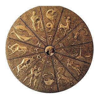 Astrology Symbol Wall Decor