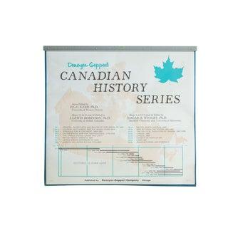 Vintage Denoyer-Geppert Canadian History Map Series